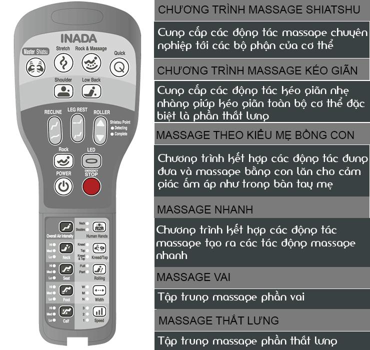Bảng điều khiển ghế massage toàn thân Inada Yume Robo